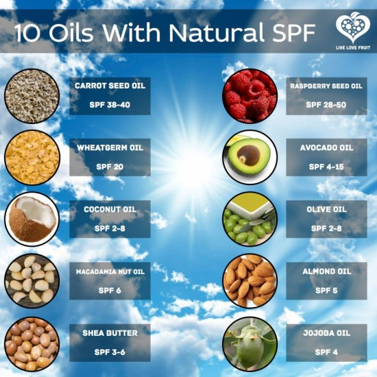 natural oils with spf