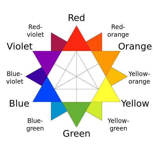 Color_star-en