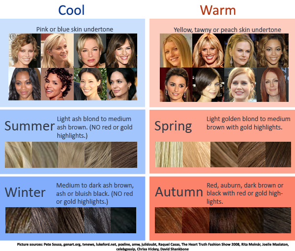 Colour-warm-or-cool