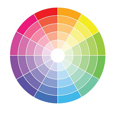 The-color-wheel