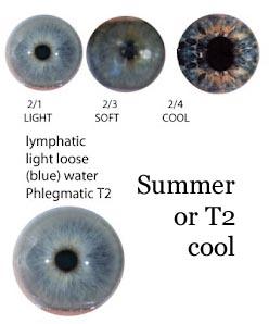 eyes summer