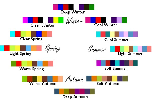 flow-color-chart