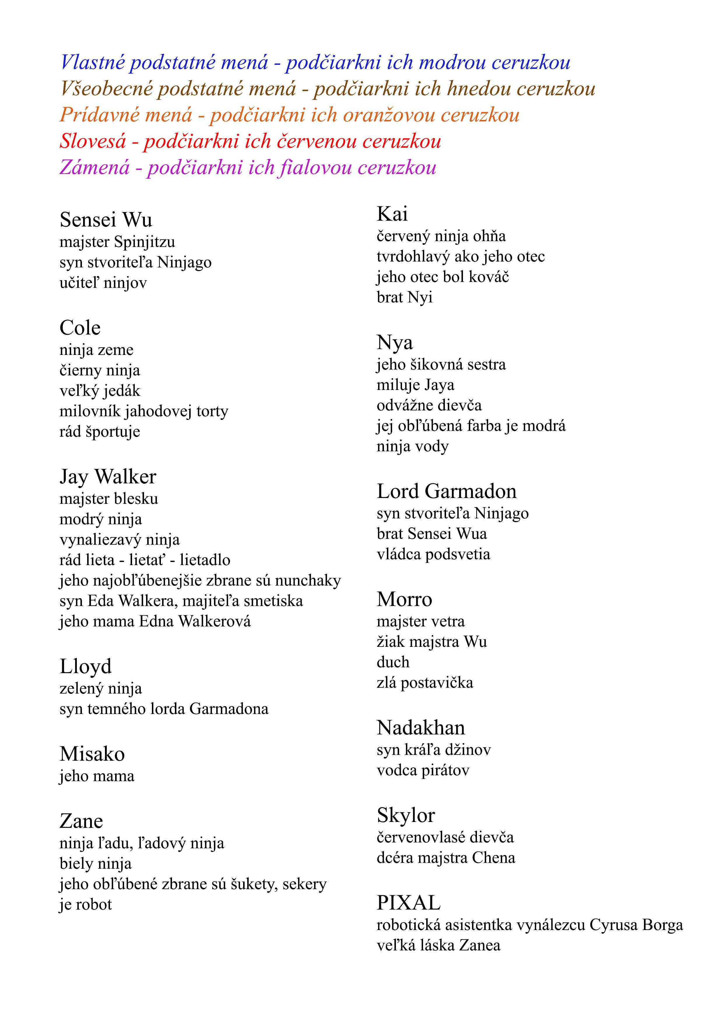 Ninjago Slovne druhy - slovensky jazyk 3 rocnik
