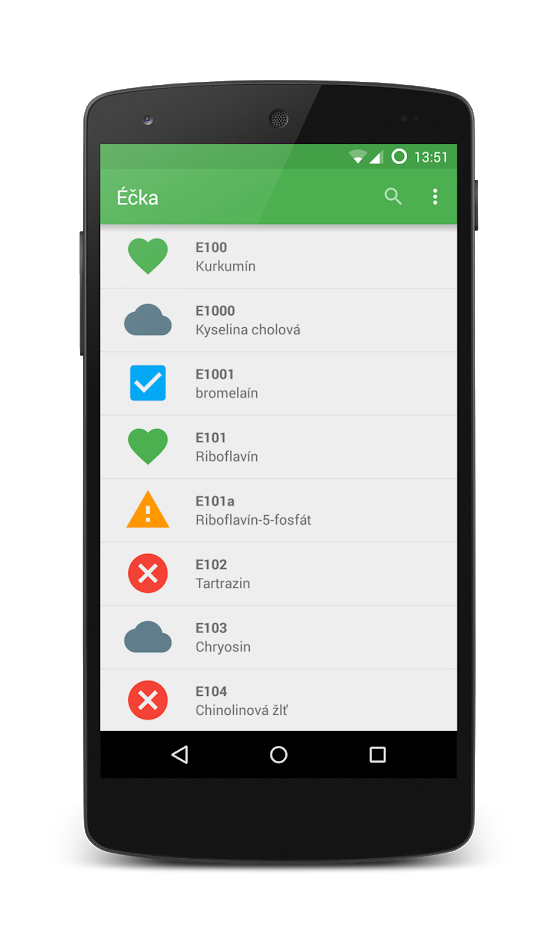 Mobilná aplikácia Éčka